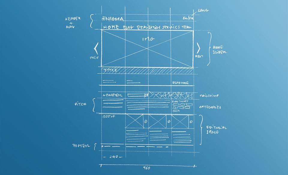 Website's wireframe