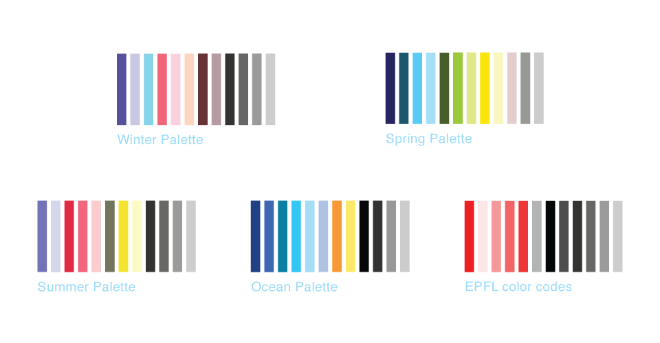 Colors used for Generative identity