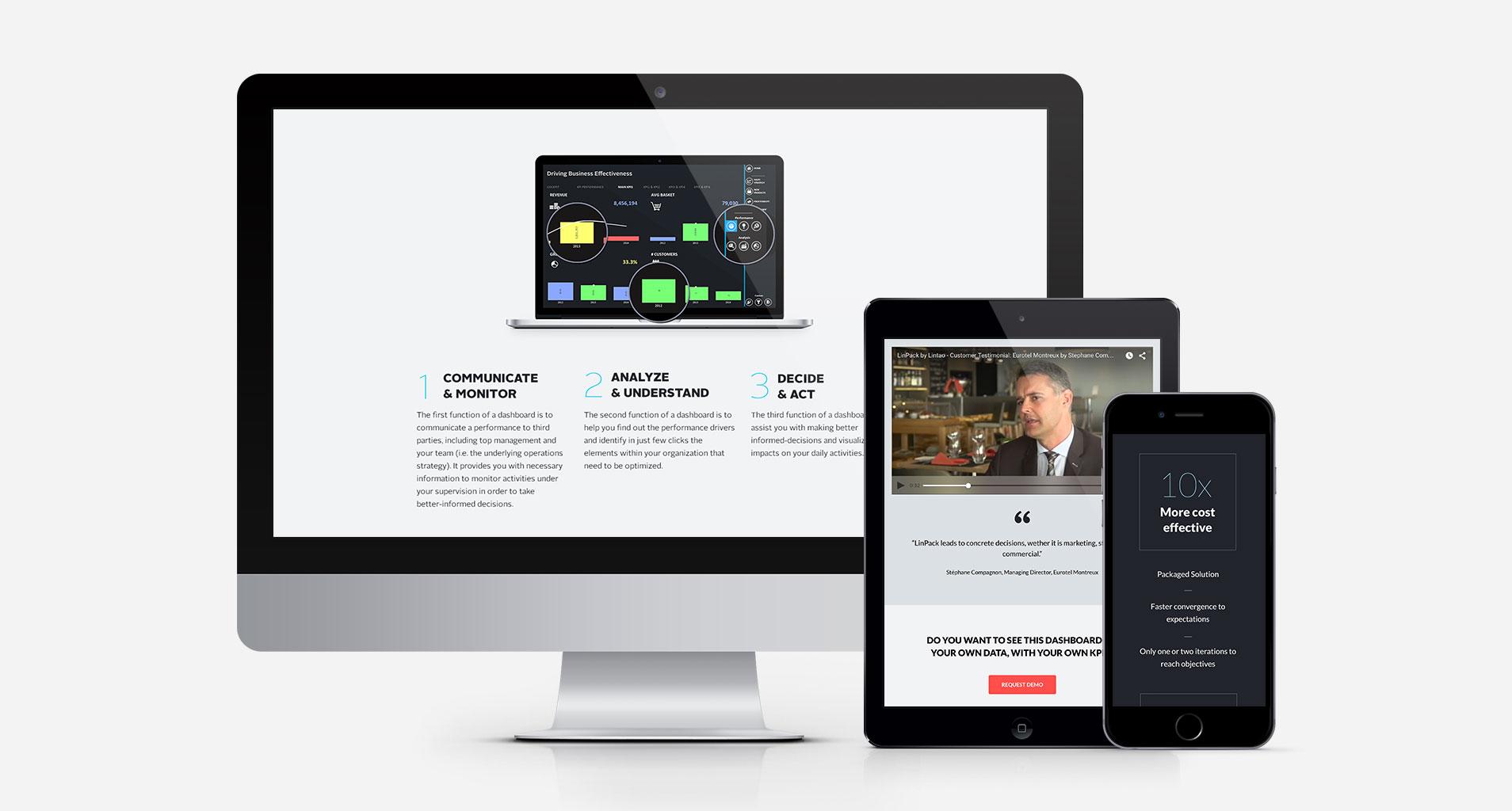 Visual der Website auf verschiedenen Plattformen