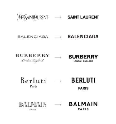 Fonts in branding