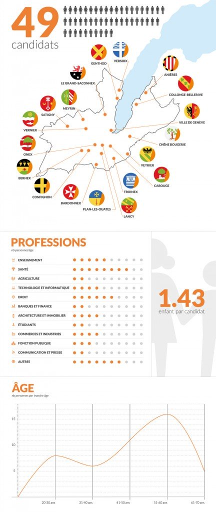 029 PDC infographie 432x1024 1