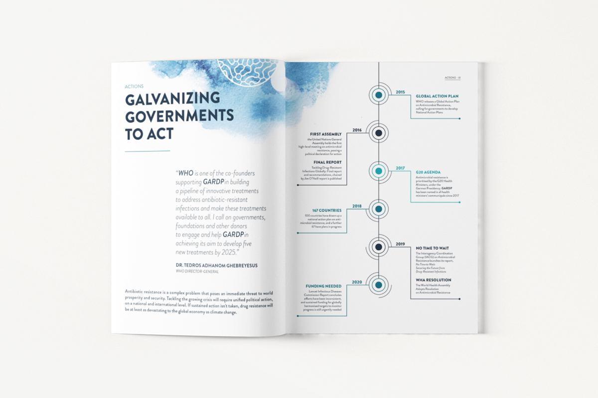 gardp-branding-enigma-activity-report