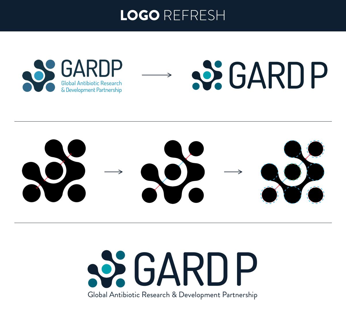 gardp-branding-enigma