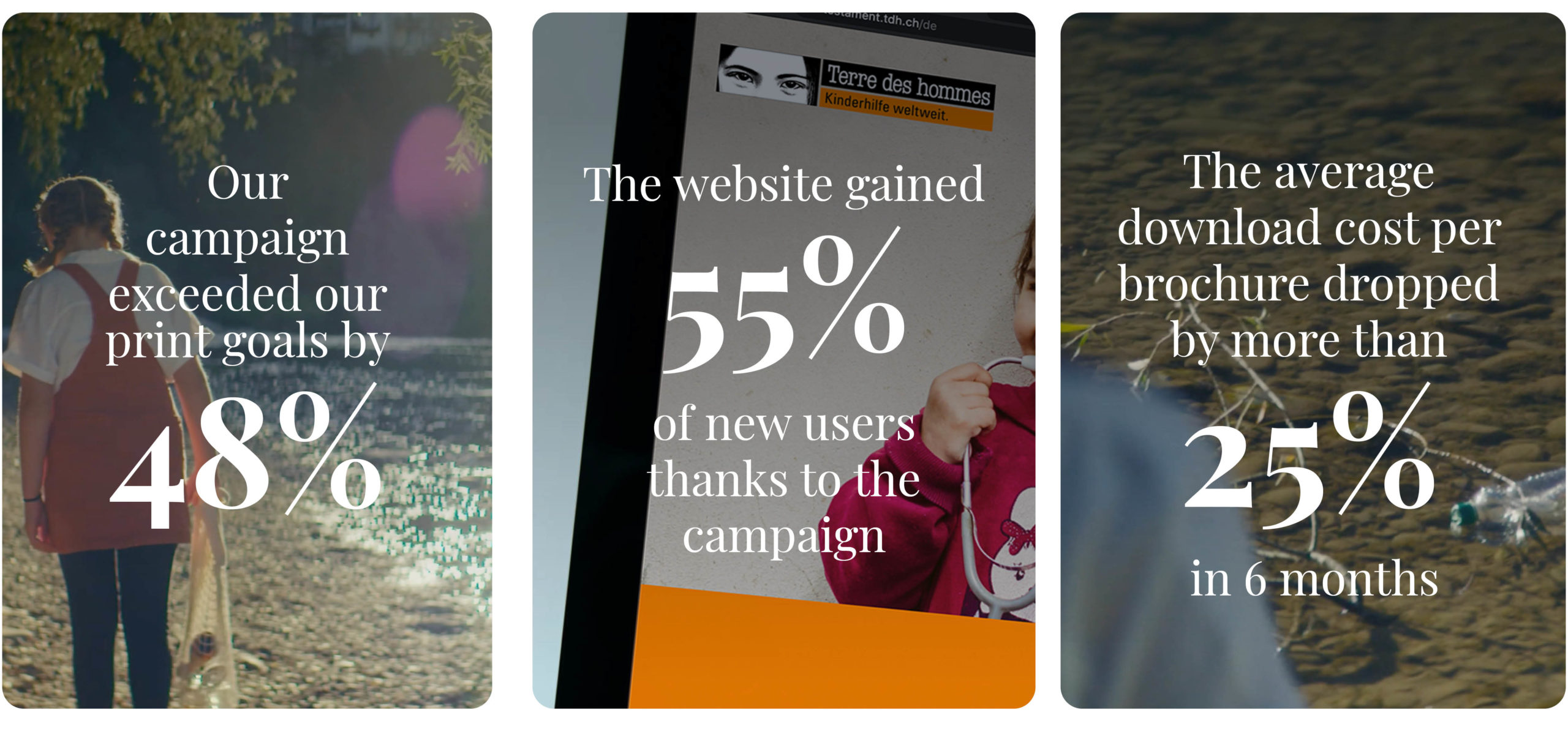 tdh case enigma campaign9 impact EN scaled